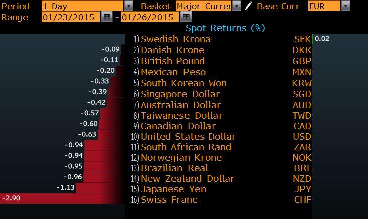 EUR 1 day return