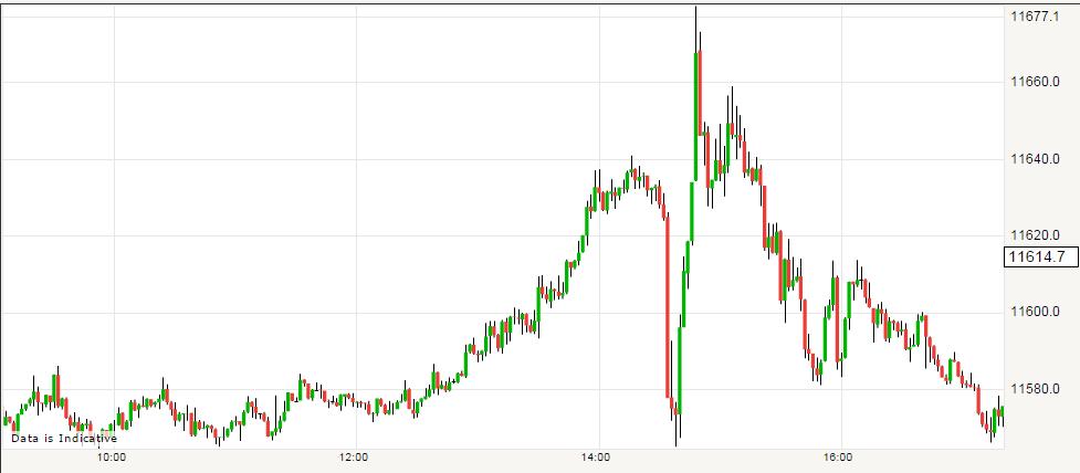EURUSD 21 Jan 2015 spike