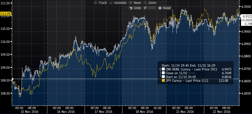 cnh-and-jpy
